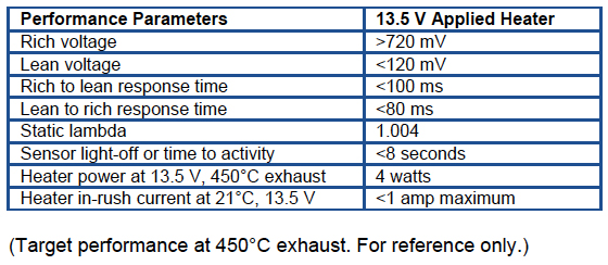 RSR Air/Fuel Ratio Gauge