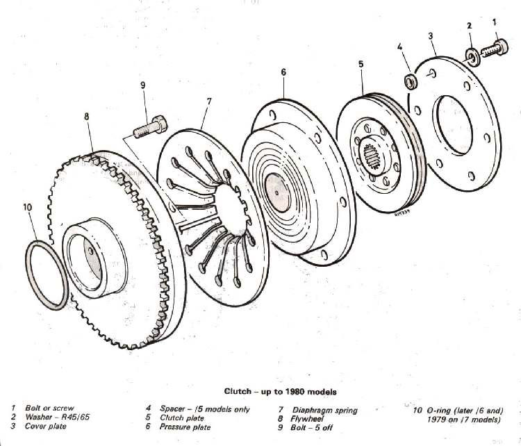 Bmw_clutches on Ford Engine Exploded View