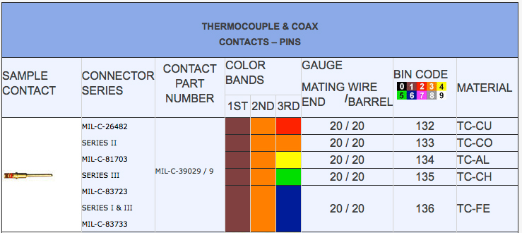 thermocouple wiring splices hose splice